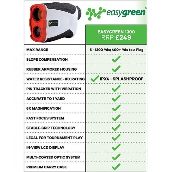 Easy Green 1300 Laser Range Finder